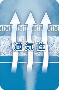 3_通気性(夏).jpg#asset:1298